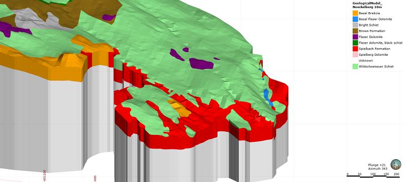 Leapfrog Modell